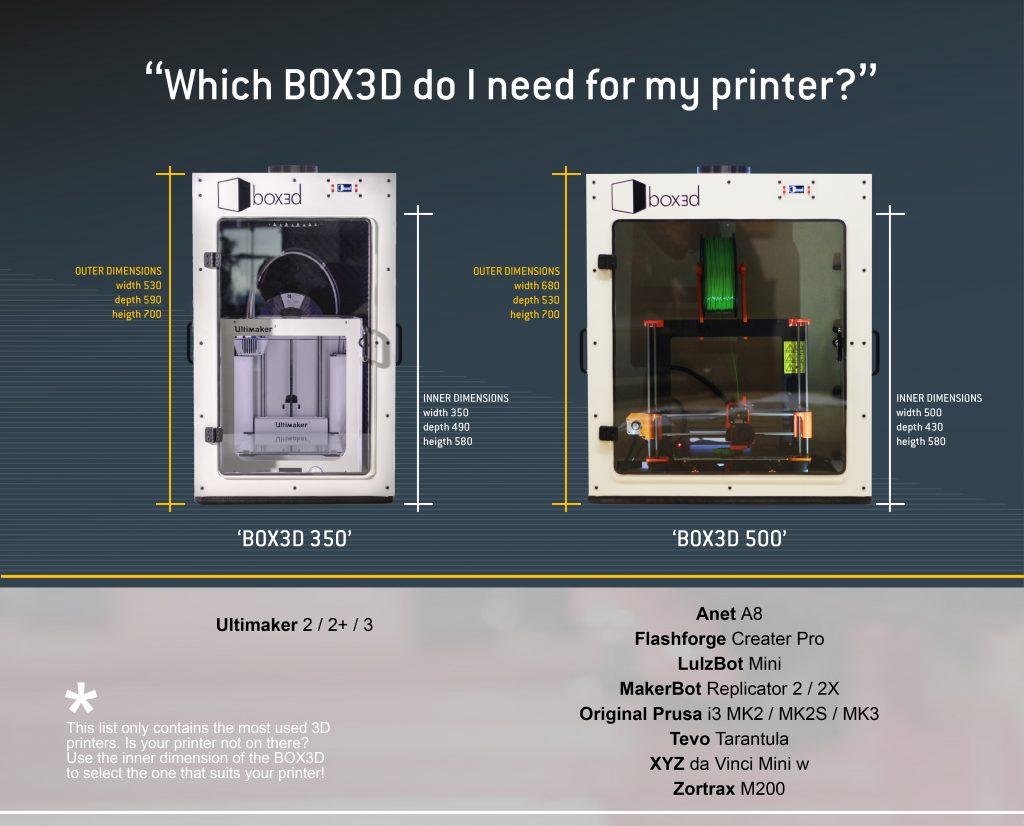 which box 3d printer enclosure do I need?